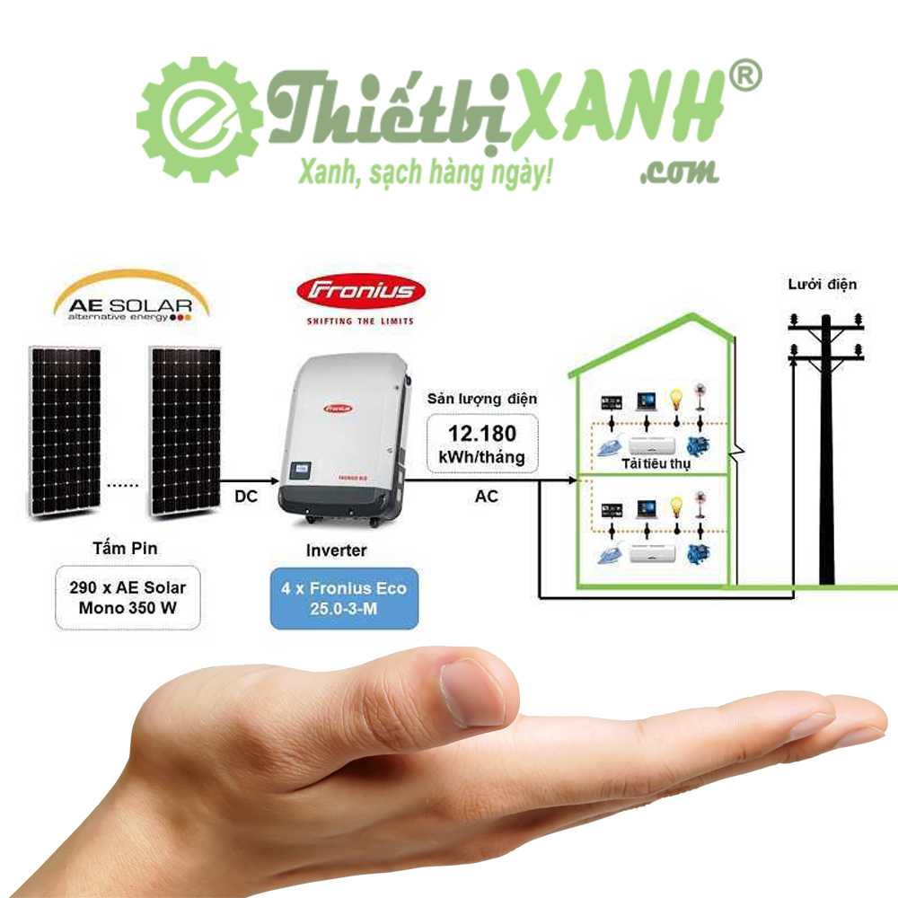 Hệ thống điện mặt trời hòa lưới 100 kW 03 pha