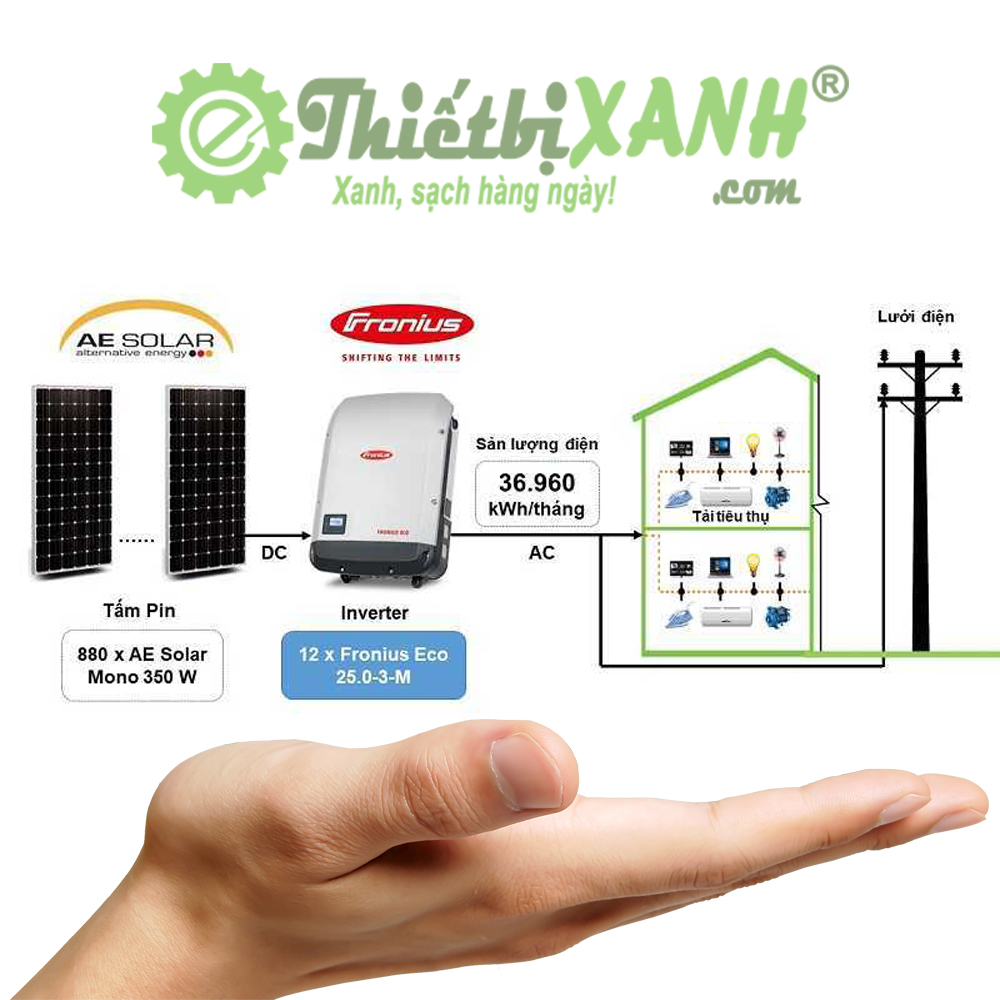 Hệ thống điện mặt trời hòa lưới 300 kW 03 pha
