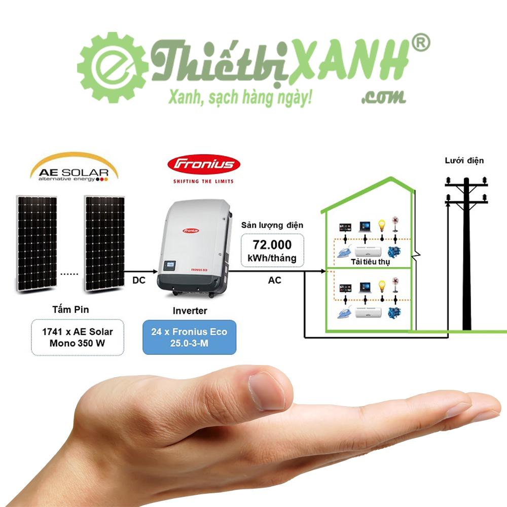 Hệ thống điện mặt trời hòa lưới 600 kW 03 pha